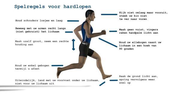 hardlopen-zo